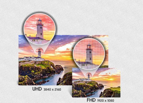 разница между 4к и фул HD