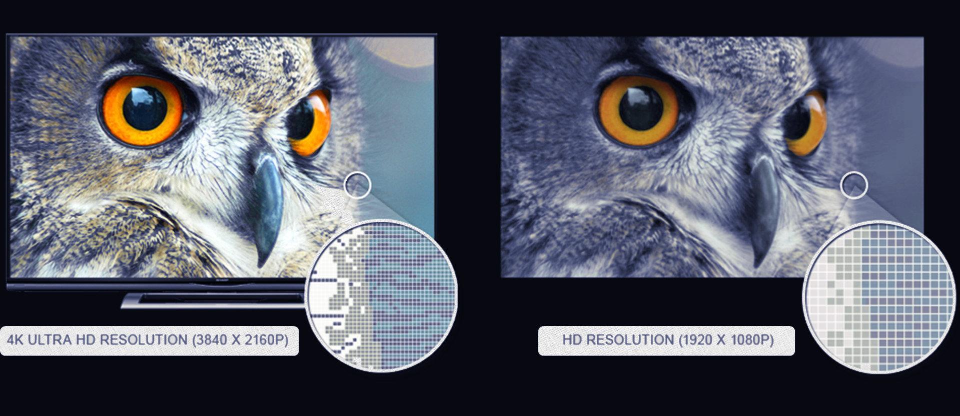 сравнение 4к картинки фулл HD
