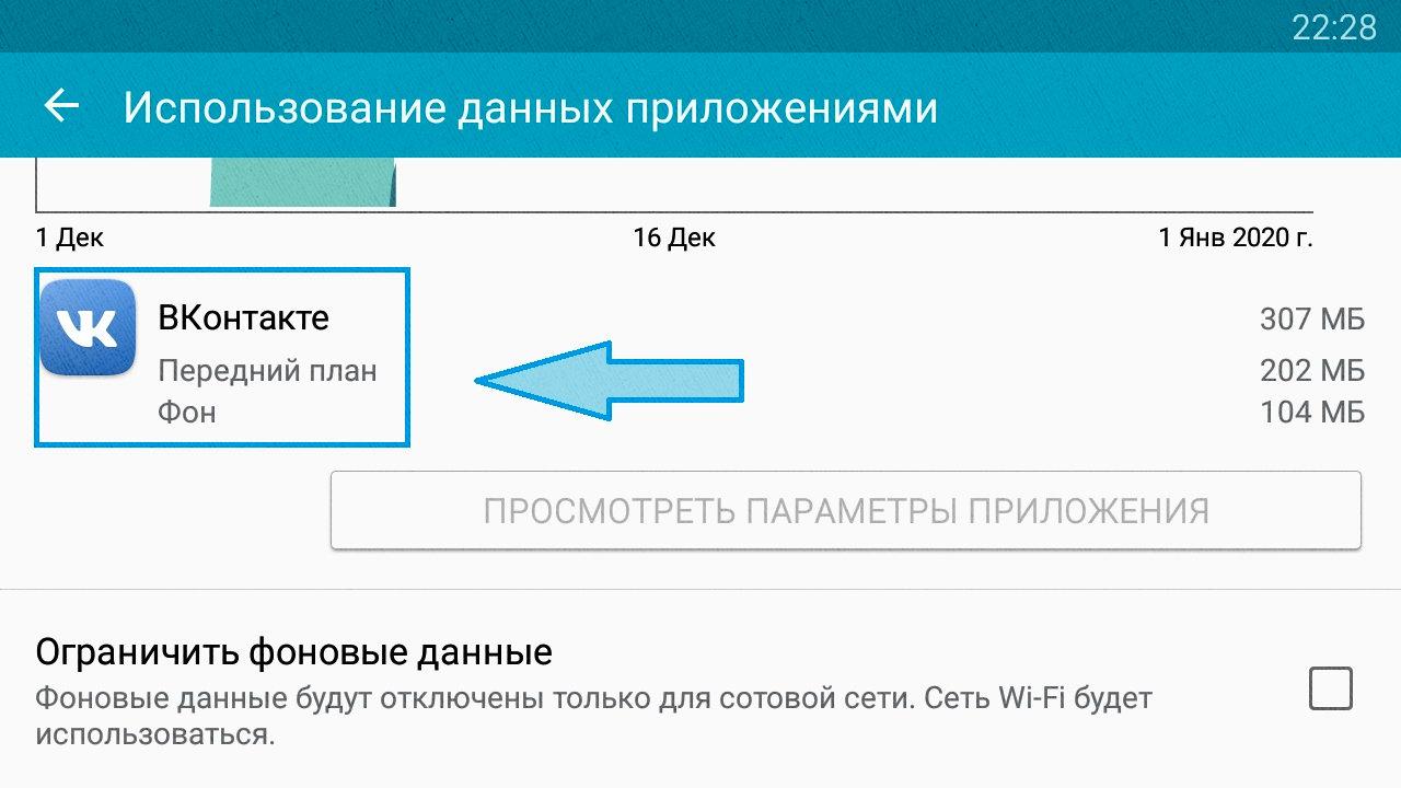 использование данных приложением vk